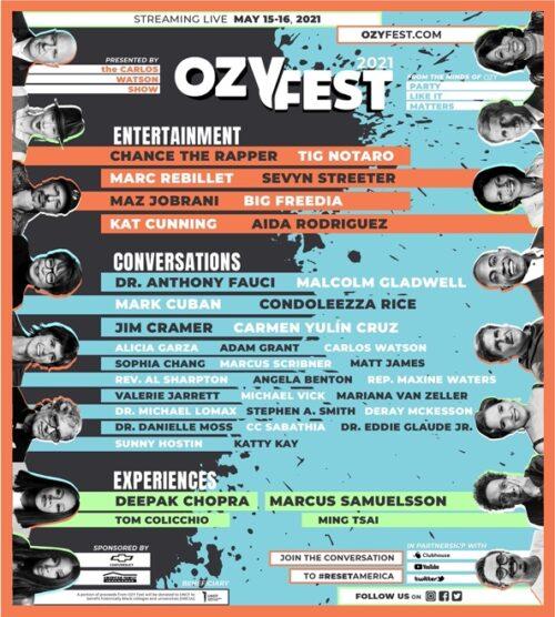 OZYFest2021